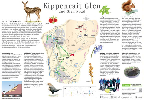 Kippenrait Glen Interpretation Board